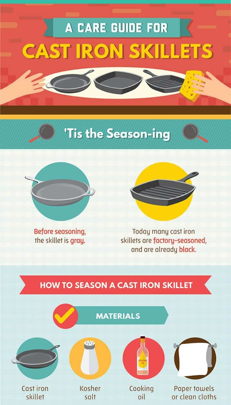 How to Care For Cast Iron advise